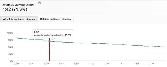 audience_retention